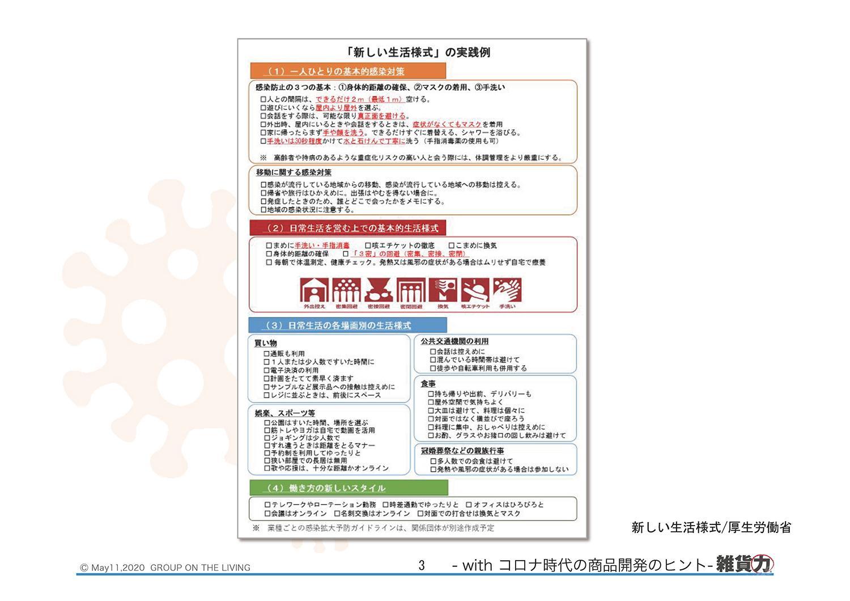 withコロナ時代の商品開発資料1